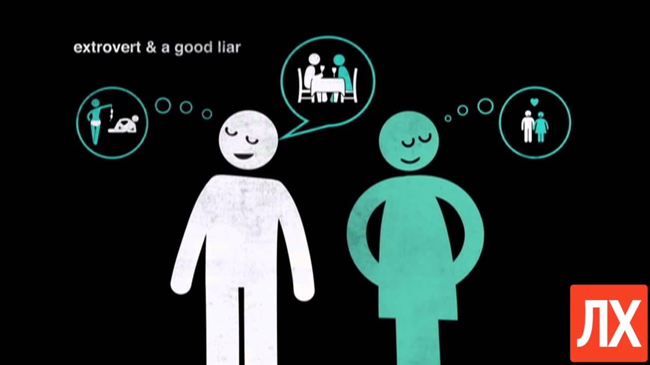 Хороший ли вы лжец? Узнайте за 5 секунд
