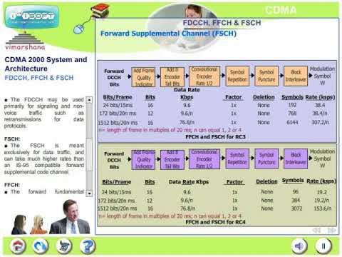 W 2.18  FDCCH, FFCH, FCCH in CDMA2000