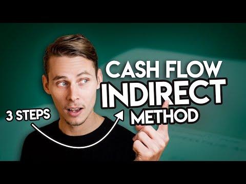 Prepare A Cash Flow Statement | Indirect Method