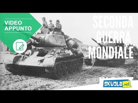 Riassunto sulla Seconda Guerra Mondiale