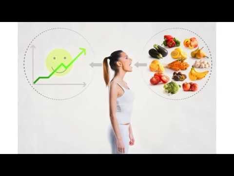 MIND Diet: The MIND Diet May Help Prevent Alzheimer's