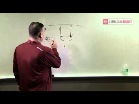 Gamecock One on One: Spread Offense