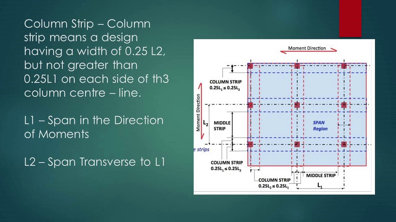 DESIGN OF FLAT SLAB IN ACI CODE