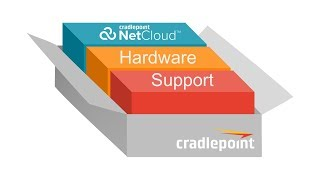 How NetCloud Solution Packages Simplify Networking thumbnail