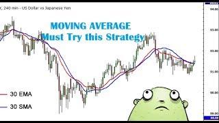 Moving Average strategy. 100% profitable