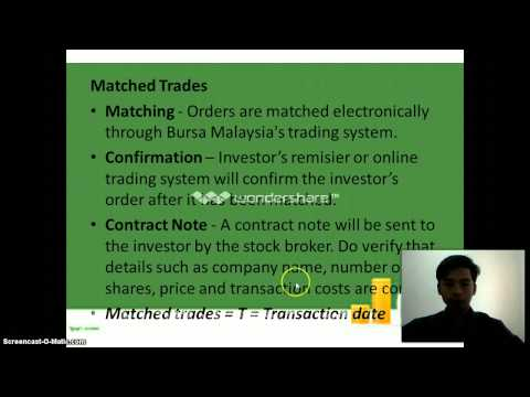 Malaysia financial market and Capital market development