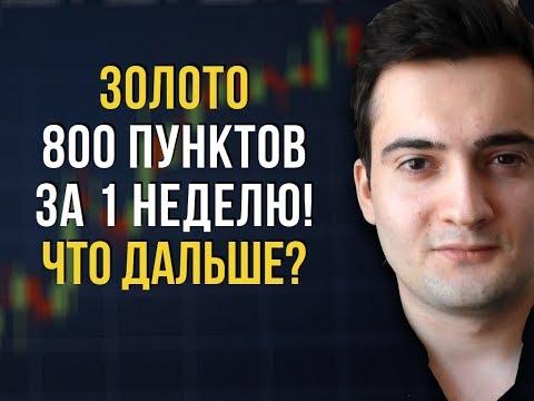 ЗОЛОТО GBPUSD EURUSD SP500 ЧТО ДАЛЬШЕ. Торговля от уровней