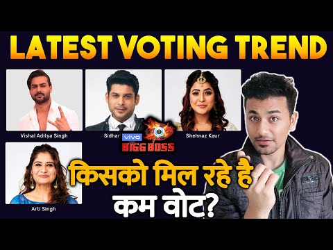 bigg-boss-13-latest-voting-trend-|-who-will-be-evicted-this-week?-|-bb-13-latest-video