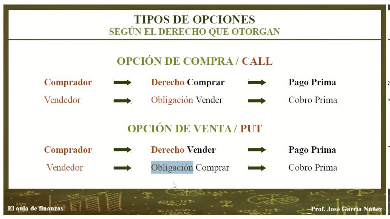 Hsbc option trading strategies pdf printer
