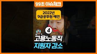 2022 9급공무원 대예언 04. 고용노동직 지원자 감…