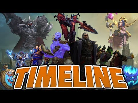 Complete Timeline of League of Legends' Story