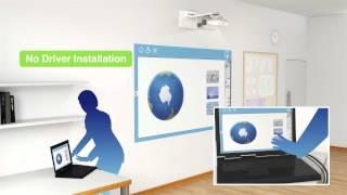 互動投影新里程 Epson EB-485Wi/EB-475Wi/EB-480i.