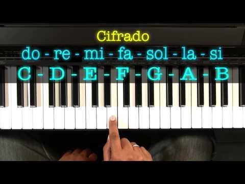 Teclado Acordes Mayores - Aprende Musica Facil con Danny Cabezas