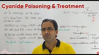 CYANIDE POISONING/TOXICITY (MNEMONICS): Mechanism & Treatment