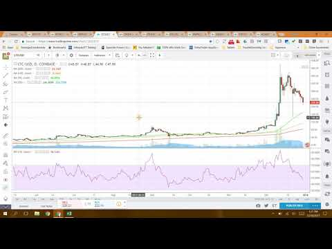 Cryptocurrency Analysis 30th Dec 17