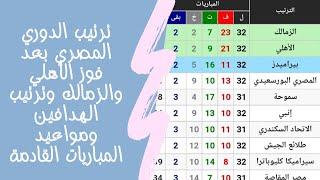 جدول ترتيب الدوري المصري بعد فوز الأهلي والزمالك وترتيب الهدافين ومواعيد المباريات القادمة
