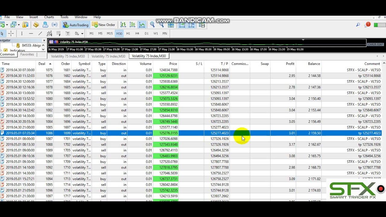 Stfx Volatility Index 75 Binary Youtube