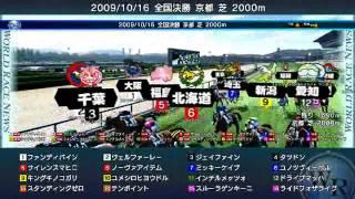 DOC2009・2009/10/16開催ワールドレース