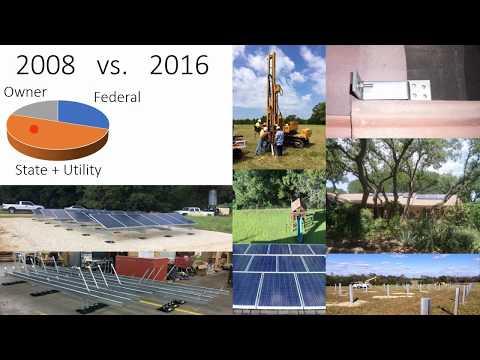 Solar Design Part I - 3/07/2018