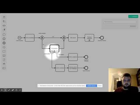 Пример процесса BPMN «Закупка и доставка товара»