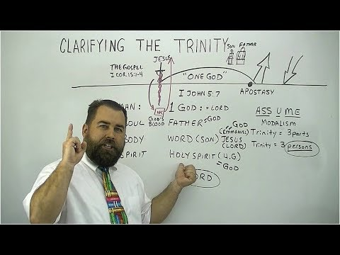 Clarifying the Trinity