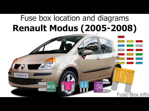 Car Fuse Box Problems - Wiring Diagrams Show Fuse Box Wiring Car on