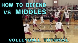 HOW TO DEFEND MIDDLE SPIKES - Volleyball Tutorial (Volleyball defense)