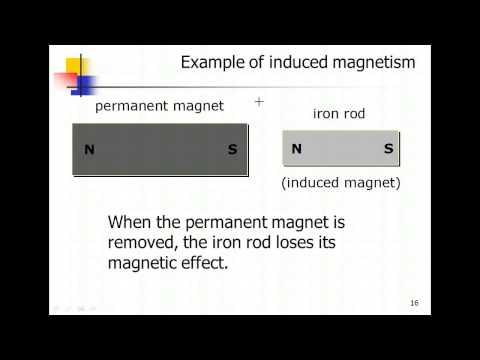 Magnetism - 1