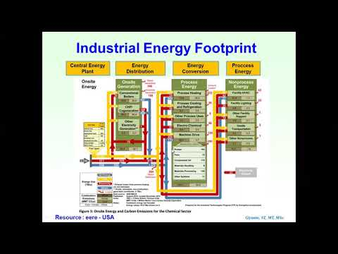 introduction-to-industrial-energy-audit---online-course