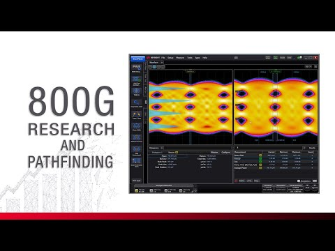 200Gbps Optical Solutions for 800G Research and Pathfinding