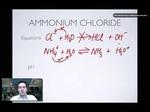 Acid-Base Properties of Salts | Boundless Chemistry