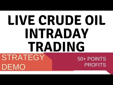 Live Crude Oil Trading – Evening Strategy Demonstration