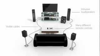 Spectral audio furniture - Brand promise