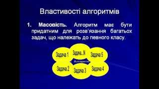 видео Презентация