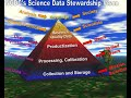 data mining techniques in support of science data stewardship