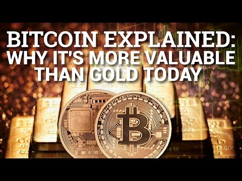 Bitcoin: A-Z of the Financial Technology REVOLUTION