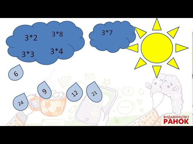 2 клас. Математика. Розв'язуємо складені речення на знаходження різниці