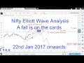 Nifty Elliott Wave Analysis 22nd Jan. 2017 onwards a fall is on the cards + Elliott Wave Course
