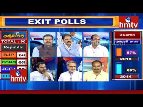 Debate on Telangana Exit Polls 2018 | Exit Pulse With Srini #6 | hmtv