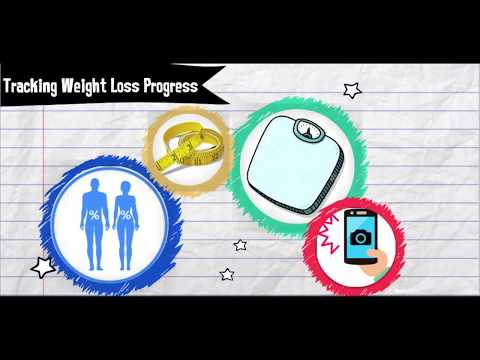 How to Track Your Weight Loss Progress