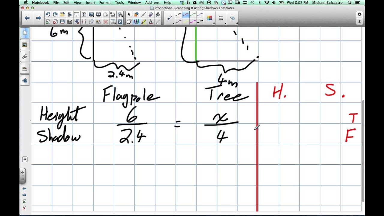 Proportional Reasoning Using Equivalent Ratios Grade 9 Applied Lesson 2 4 7 23 14