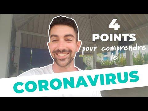 Corona Virus - 4 points pour comprendre