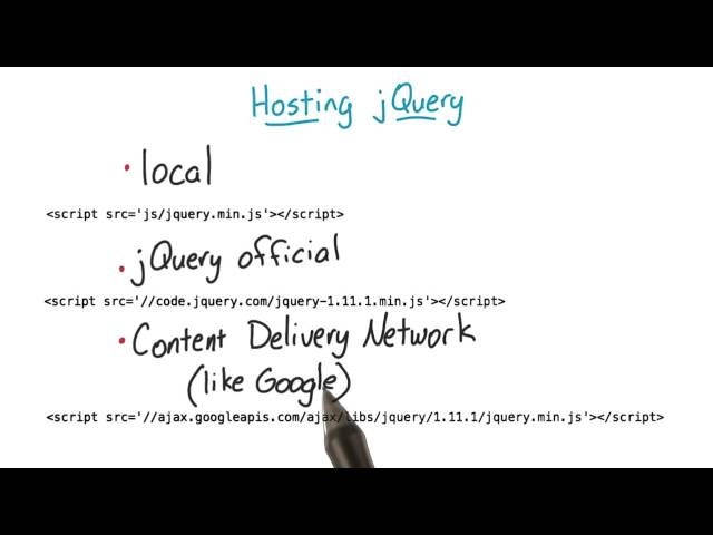 How Is jQuery Included in a Page? - Intro to jQuery