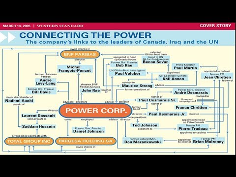 The Power Corporation Canada  (The real power behind the Liberal Communist party)