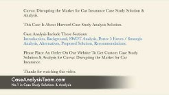 Cuvva Disrupting the Market for Car Insurance Case Study Solution & Analysis