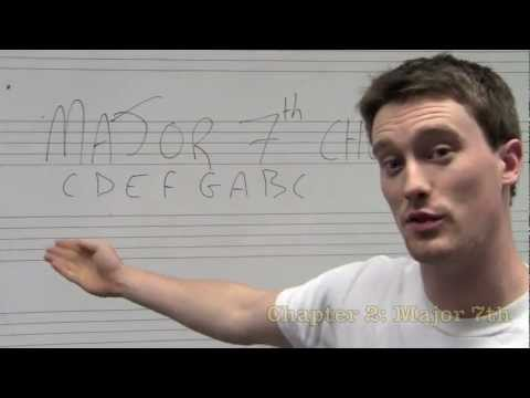 Understanding: 7th Chords. Major, Minor, Dominant, Diminished
