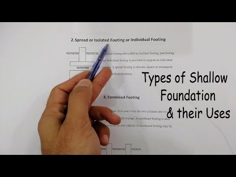 Types of Shallow Foundations and their Uses - Building Foundation - Civil Engineering