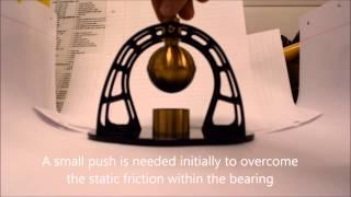 4 Novel Heat Engines - Curie, Stirling, Hero, Bimetallic Strip