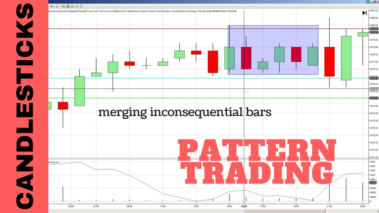 Candlestick Pattern For Merging Candlesticks And Simplifying Your