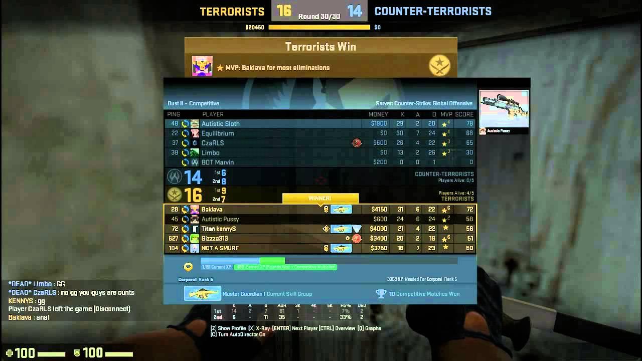 How CS GO ranks work